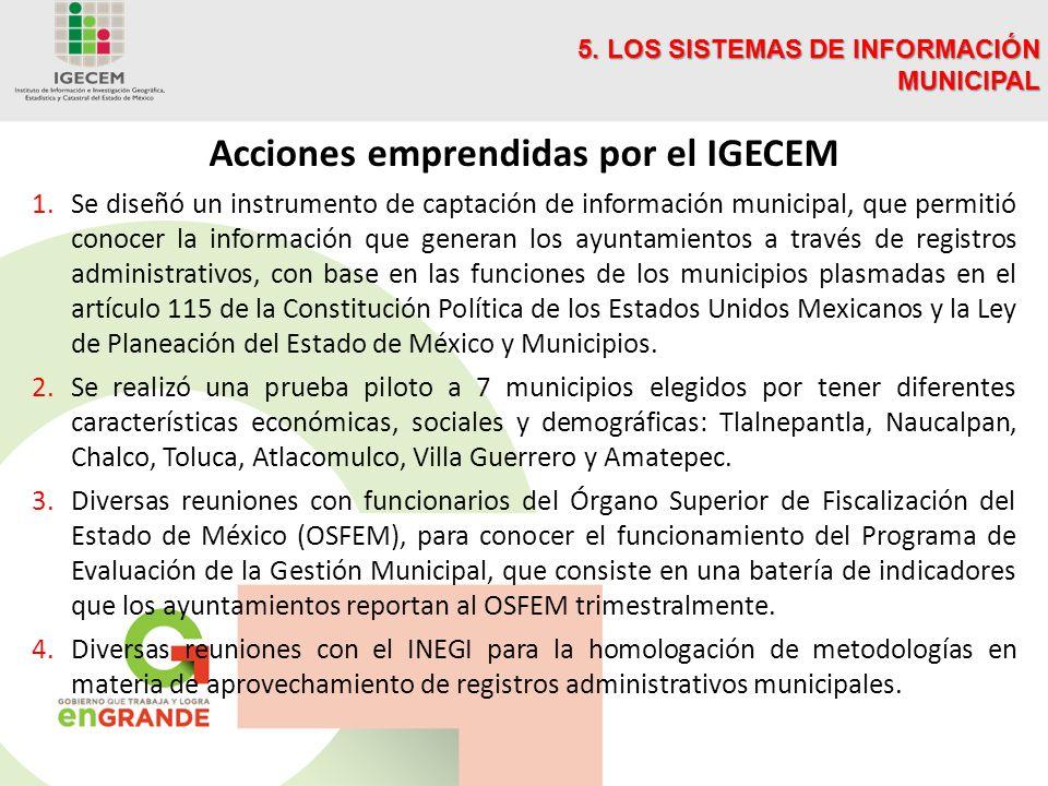 Acciones emprendidas por el IGECEM