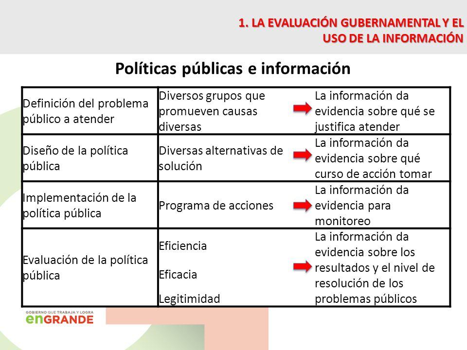 Políticas públicas e información