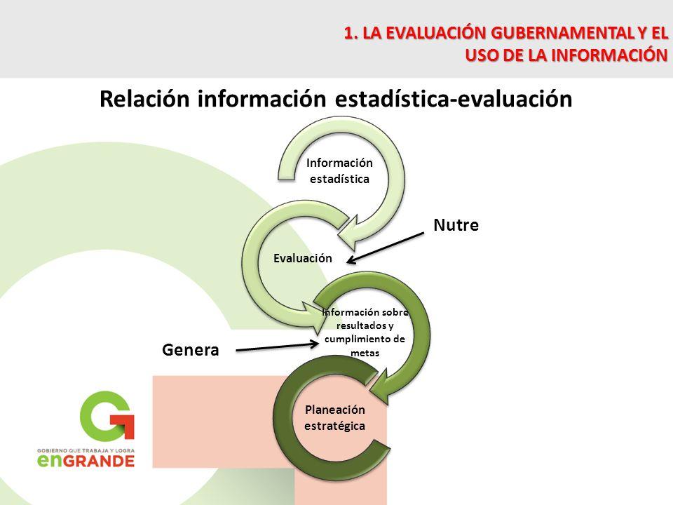 Relación información estadística-evaluación