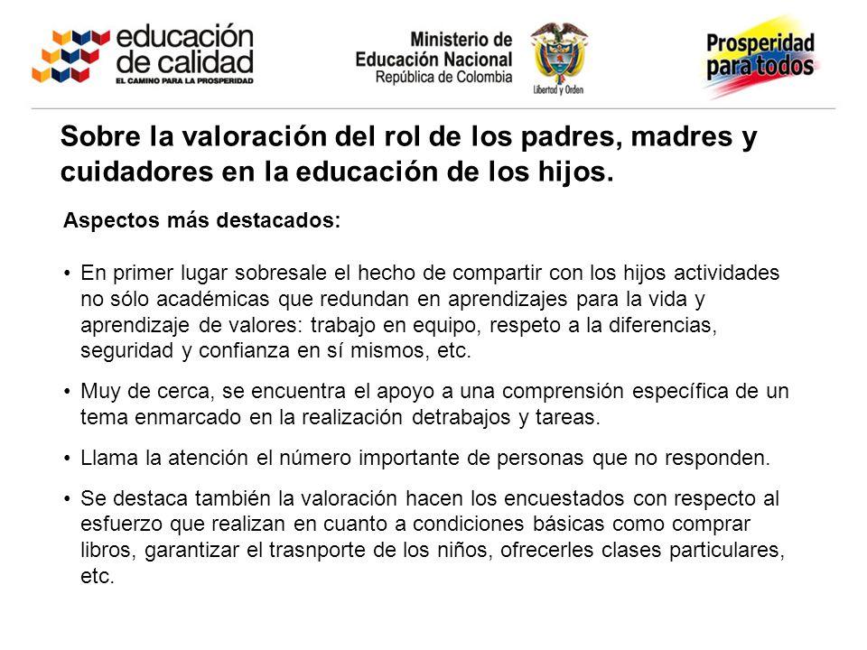 Sobre la valoración del rol de los padres, madres y cuidadores en la educación de los hijos.