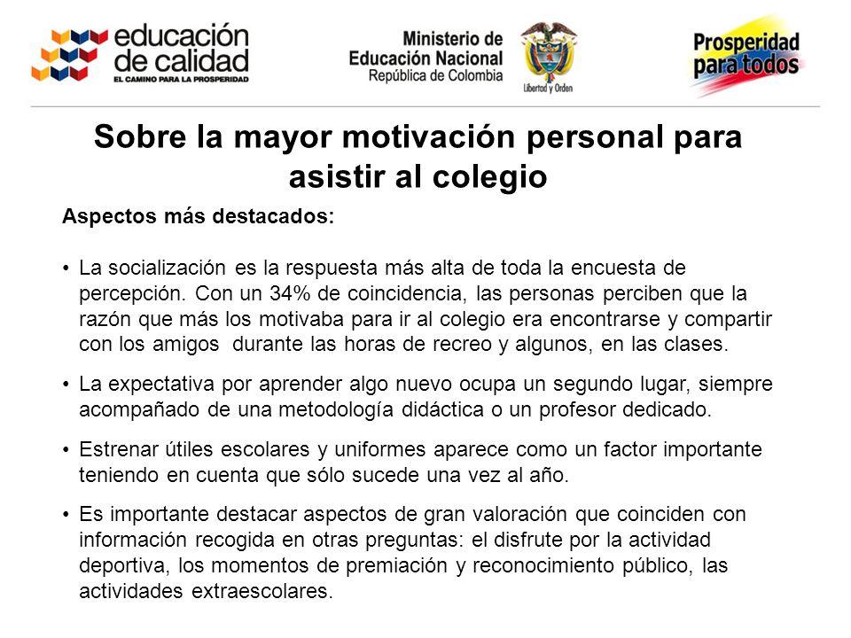 Sobre la mayor motivación personal para asistir al colegio