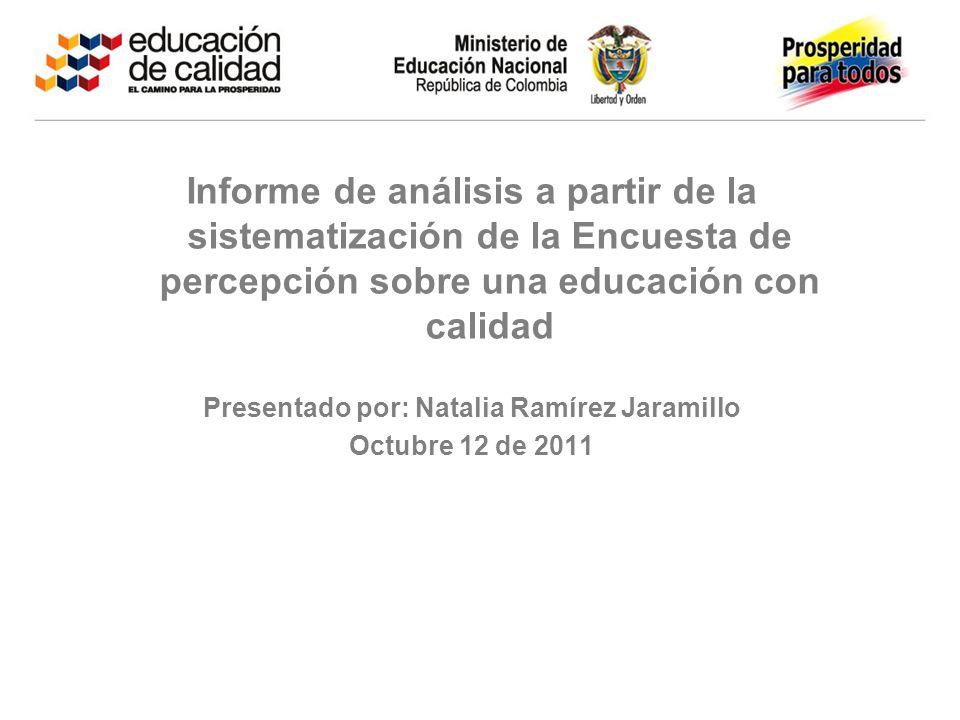 Presentado por: Natalia Ramírez Jaramillo