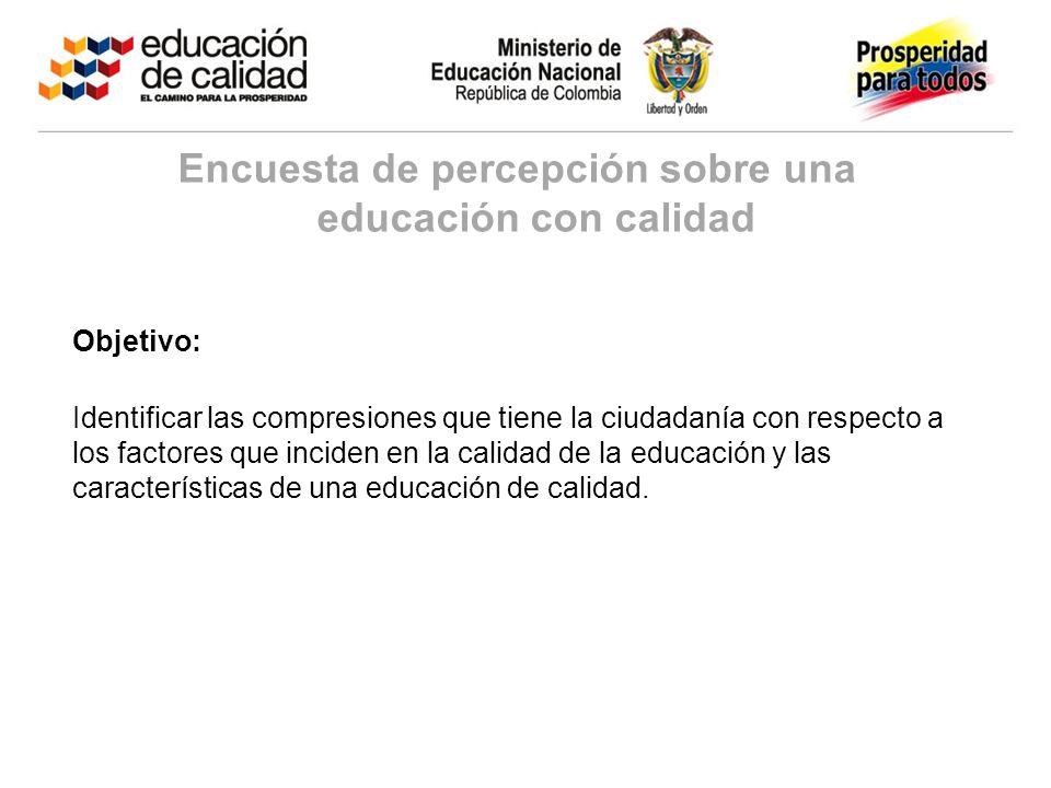 Encuesta de percepción sobre una educación con calidad