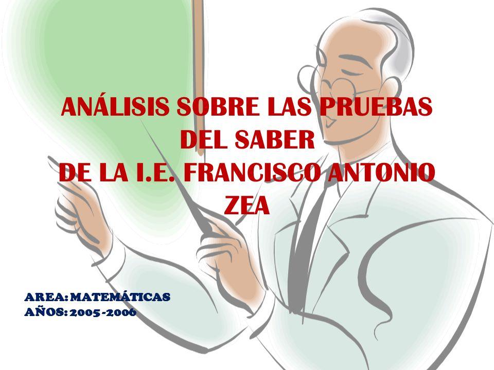ANÁLISIS SOBRE LAS PRUEBAS DEL SABER DE LA I.E. FRANCISCO ANTONIO ZEA
