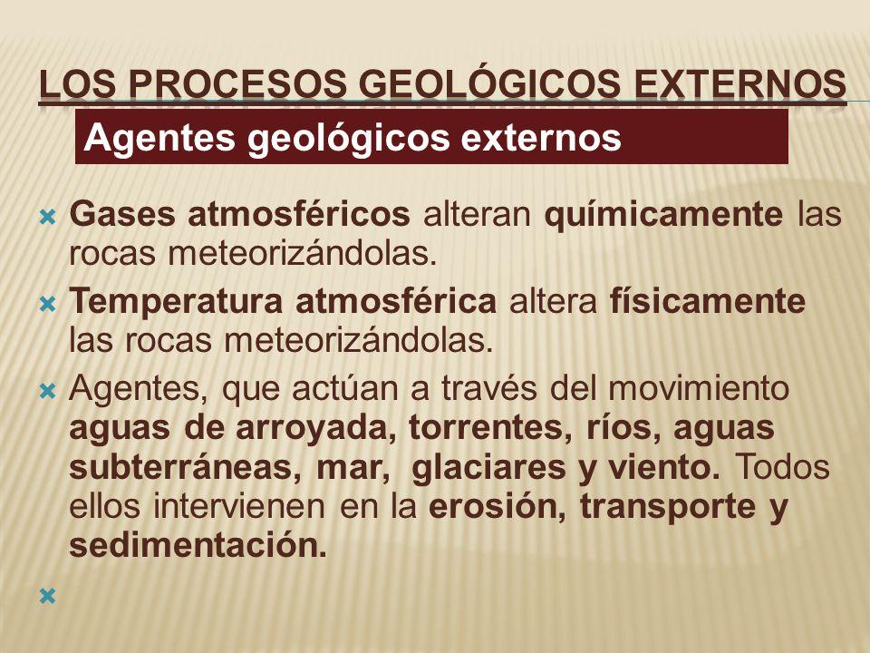 LOS PROCESOS GEOLÓGICOS EXTERNOS