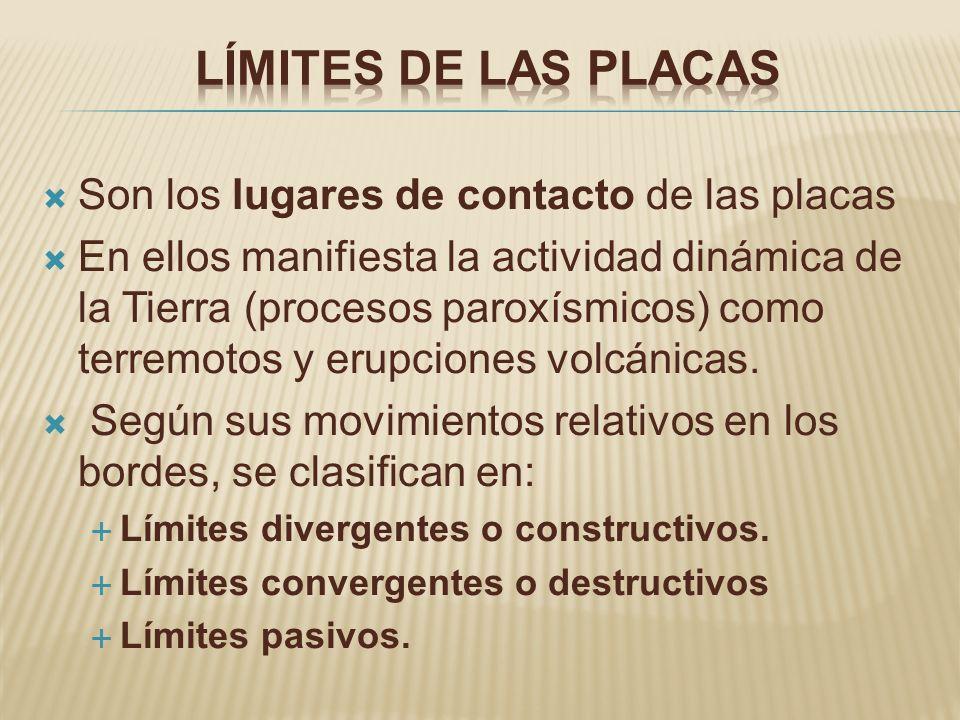 LÍMITES DE LAS PLACAS Son los lugares de contacto de las placas