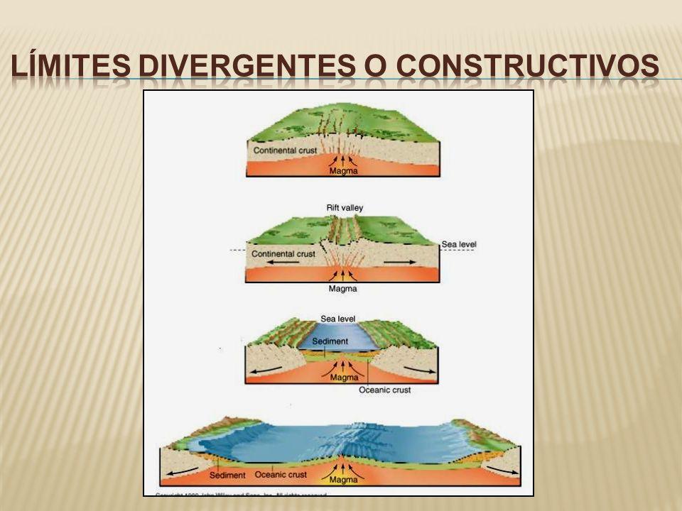 LÍMITES DIVERGENTES O CONSTRUCTIVOS