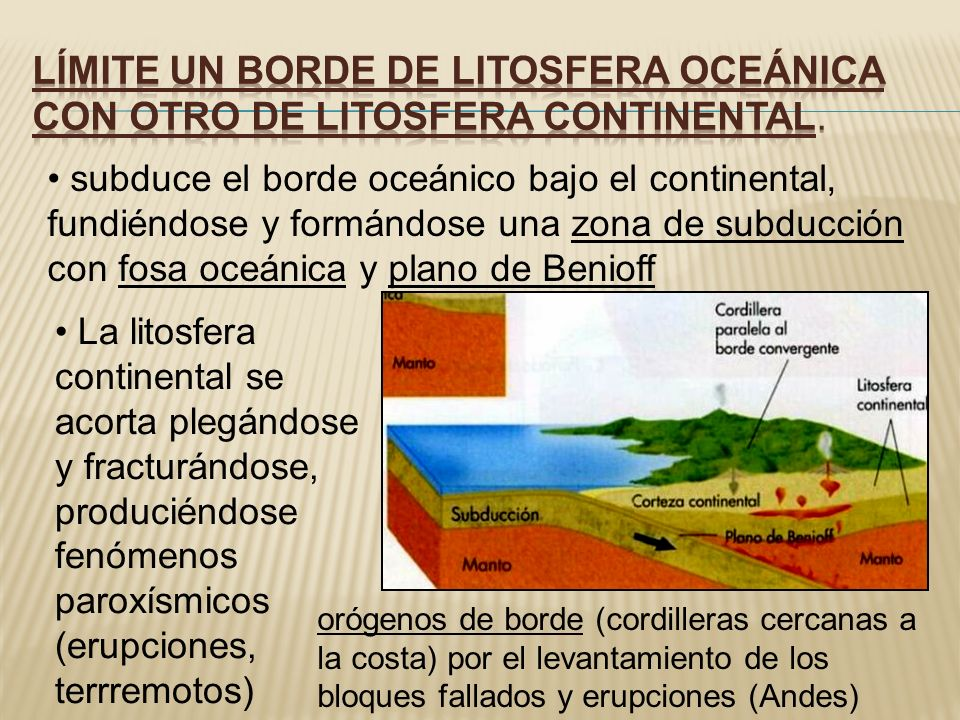 Límite un borde de litosfera oceánica con otro de litosfera continental.