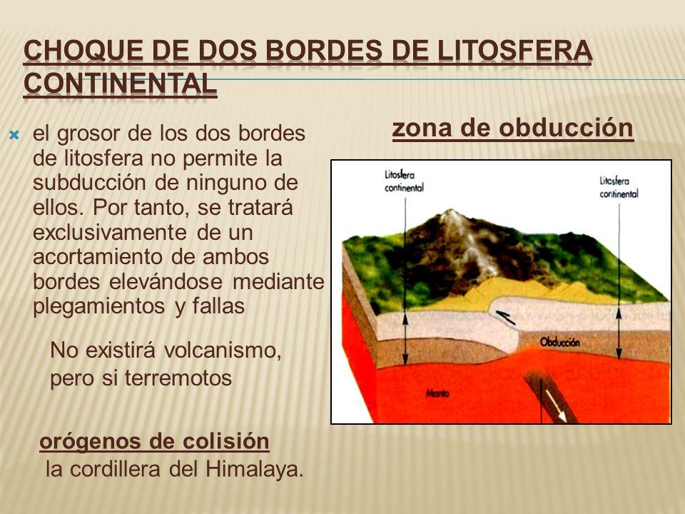 Choque de dos bordes de litosfera continental