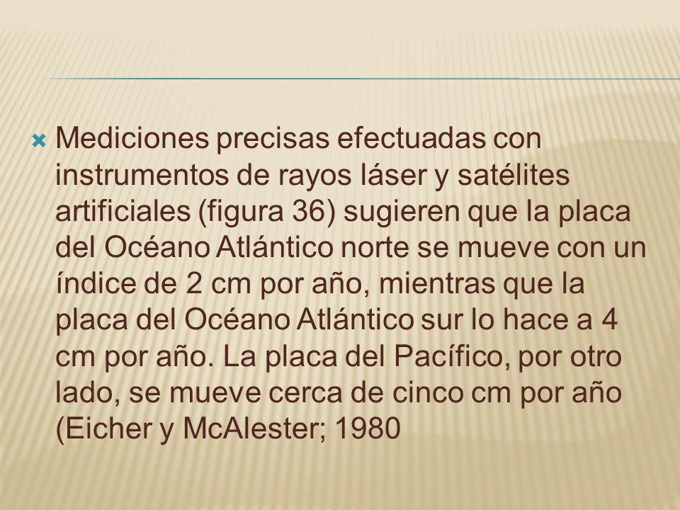 Mediciones precisas efectuadas con instrumentos de rayos láser y satélites artificiales (figura 36) sugieren que la placa del Océano Atlántico norte se mueve con un índice de 2 cm por año, mientras que la placa del Océano Atlántico sur lo hace a 4 cm por año.