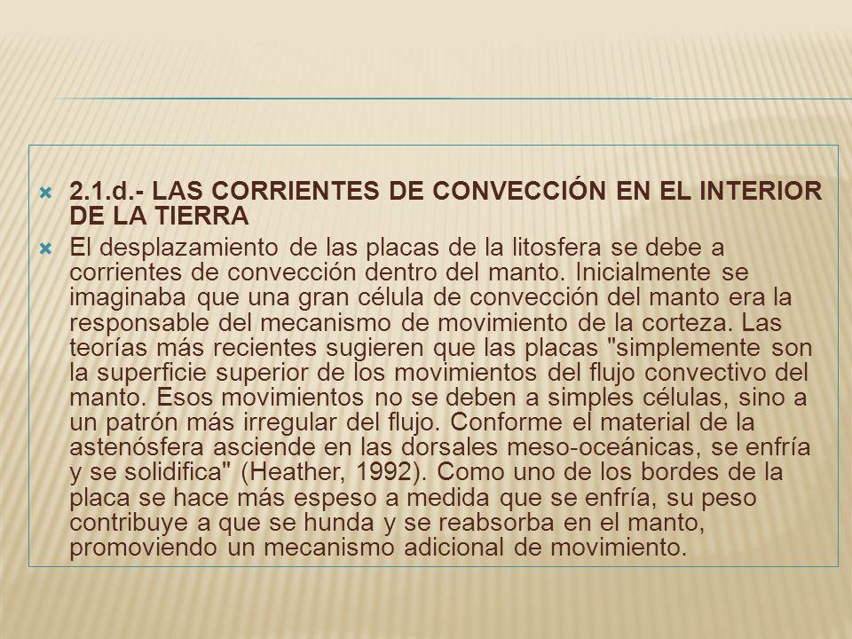 2.1.d.- LAS CORRIENTES DE CONVECCIÓN EN EL INTERIOR DE LA TIERRA