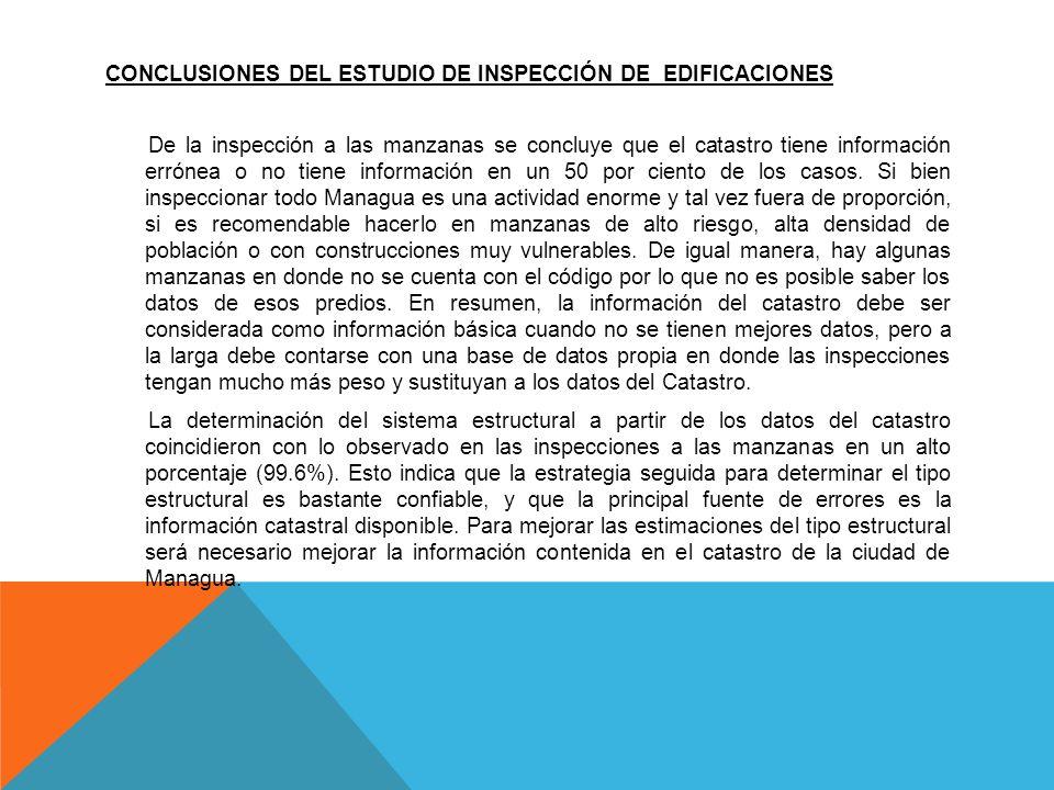 Conclusiones del estudio de inspección de edificaciones