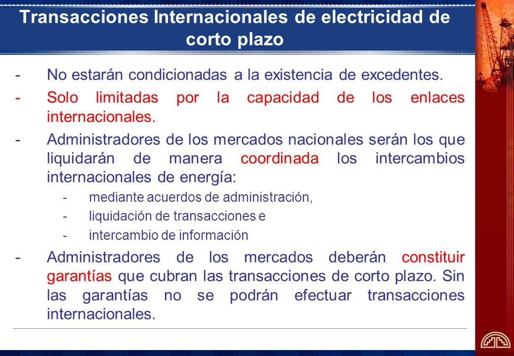 Transacciones Internacionales de electricidad de corto plazo