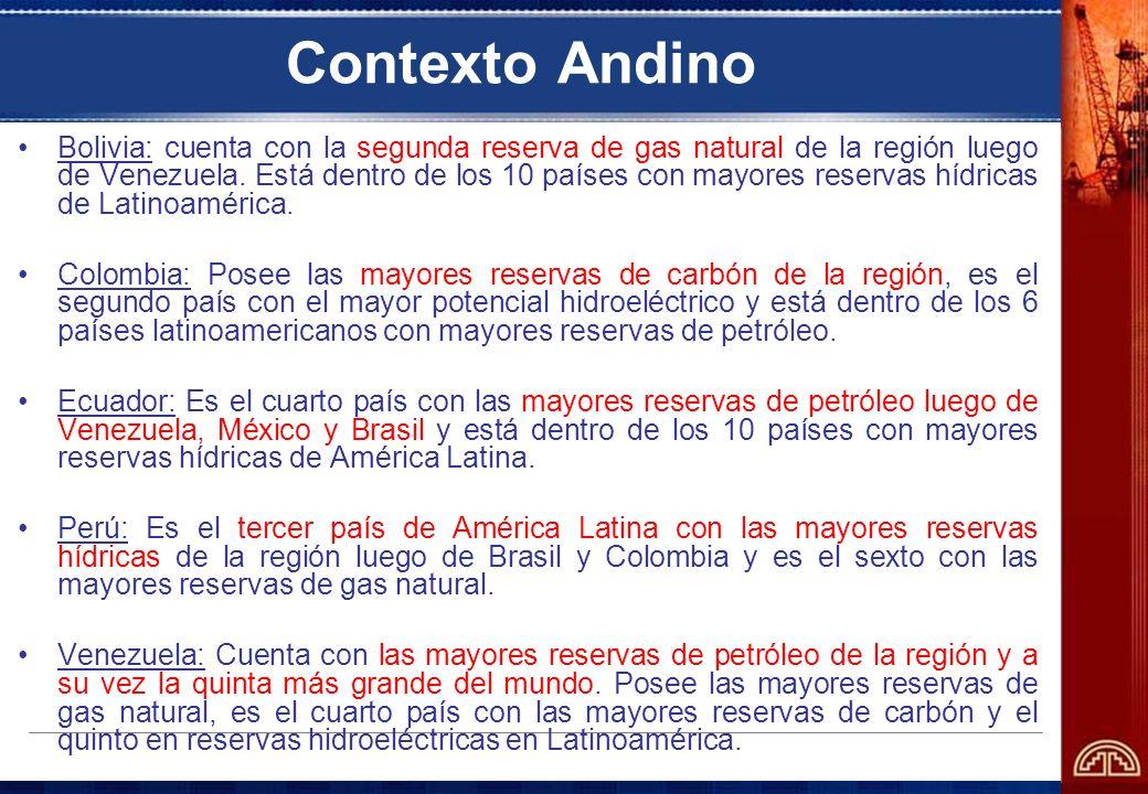 Contexto Andino
