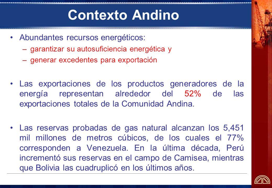 Contexto Andino Abundantes recursos energéticos: