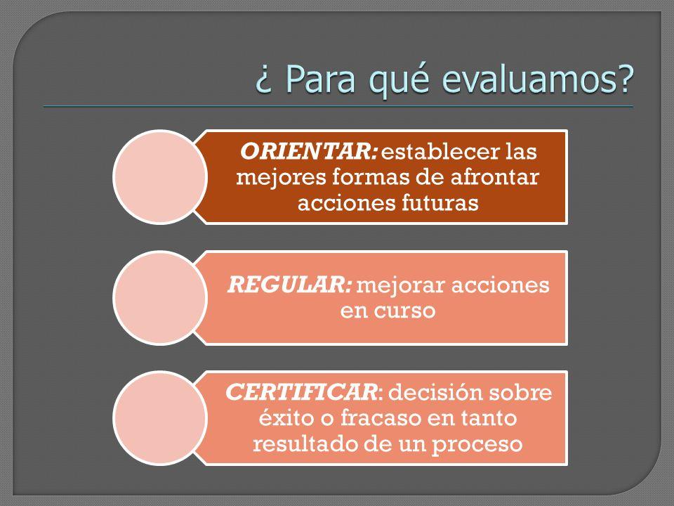 ¿ Para qué evaluamos ORIENTAR: establecer las mejores formas de afrontar acciones futuras. REGULAR: mejorar acciones en curso.