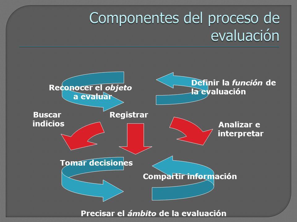 Componentes del proceso de evaluación