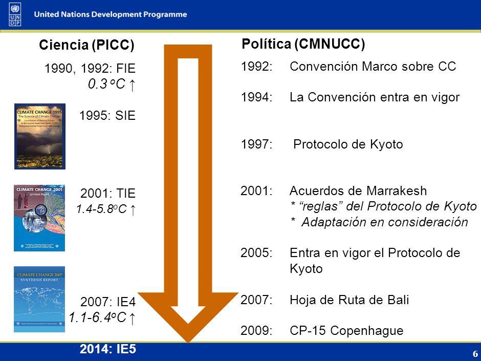 Ciencia (PICC) Política (CMNUCC) 0.3 oC ↑ 1.1-6.4oC ↑
