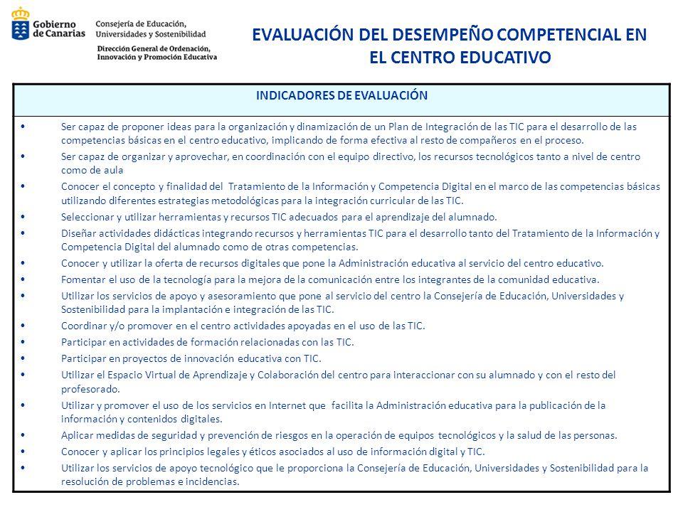 EVALUACIÓN DEL DESEMPEÑO COMPETENCIAL EN EL CENTRO EDUCATIVO