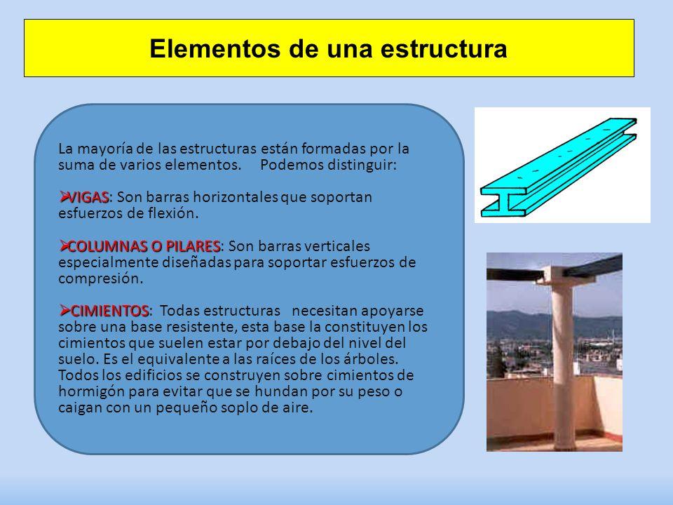 Elementos de una estructura