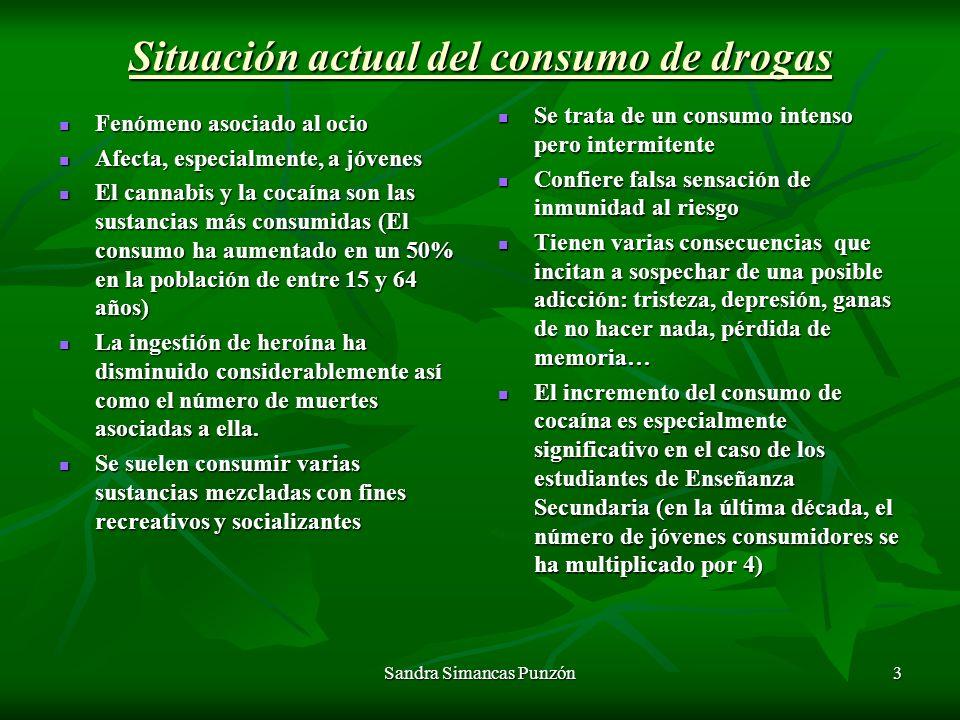 Situación actual del consumo de drogas