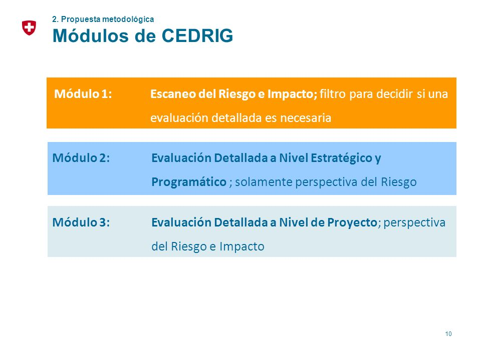 2. Propuesta metodológica