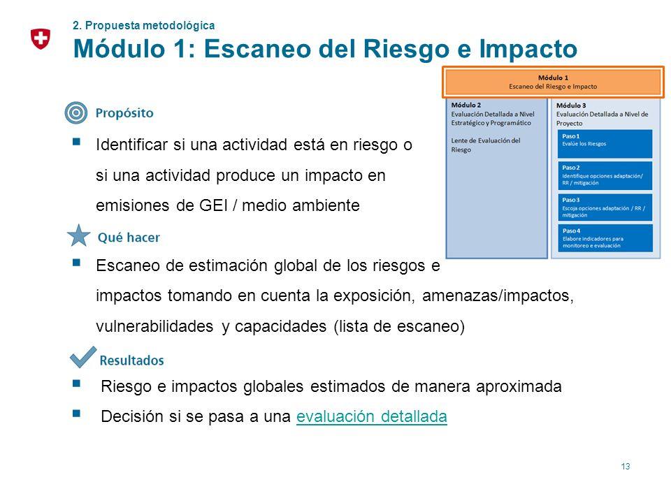 Módulo 1: Escaneo del Riesgo e Impacto