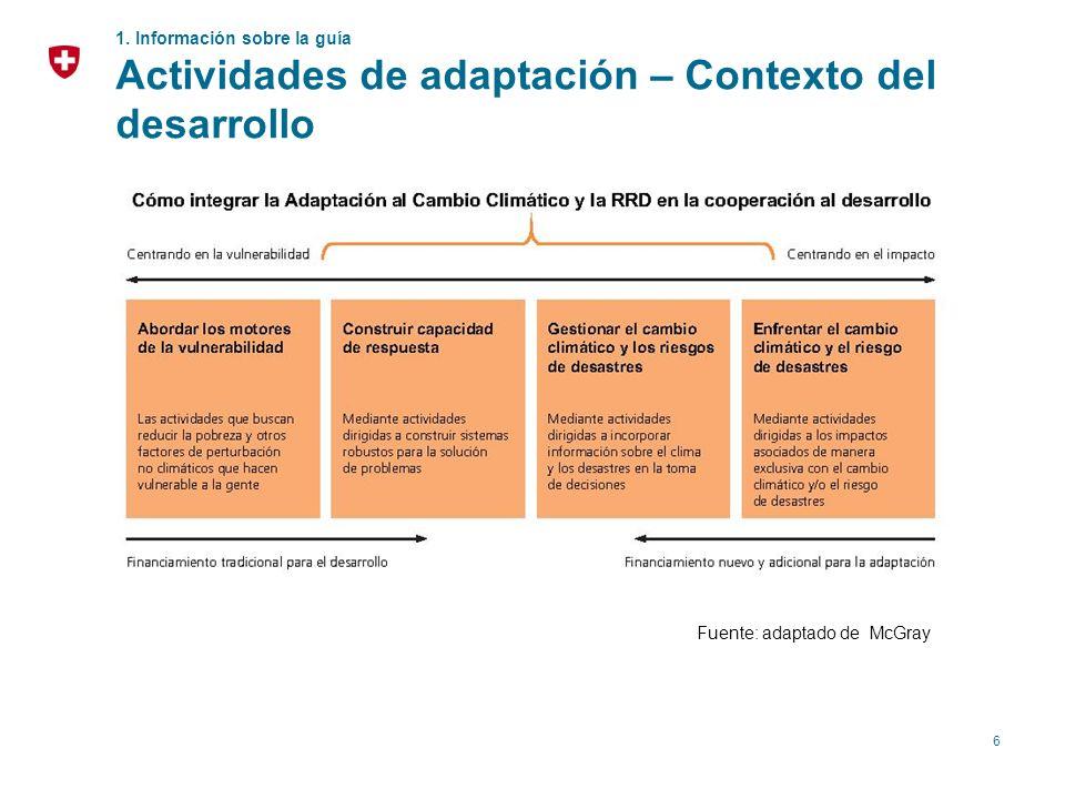Actividades de adaptación – Contexto del desarrollo