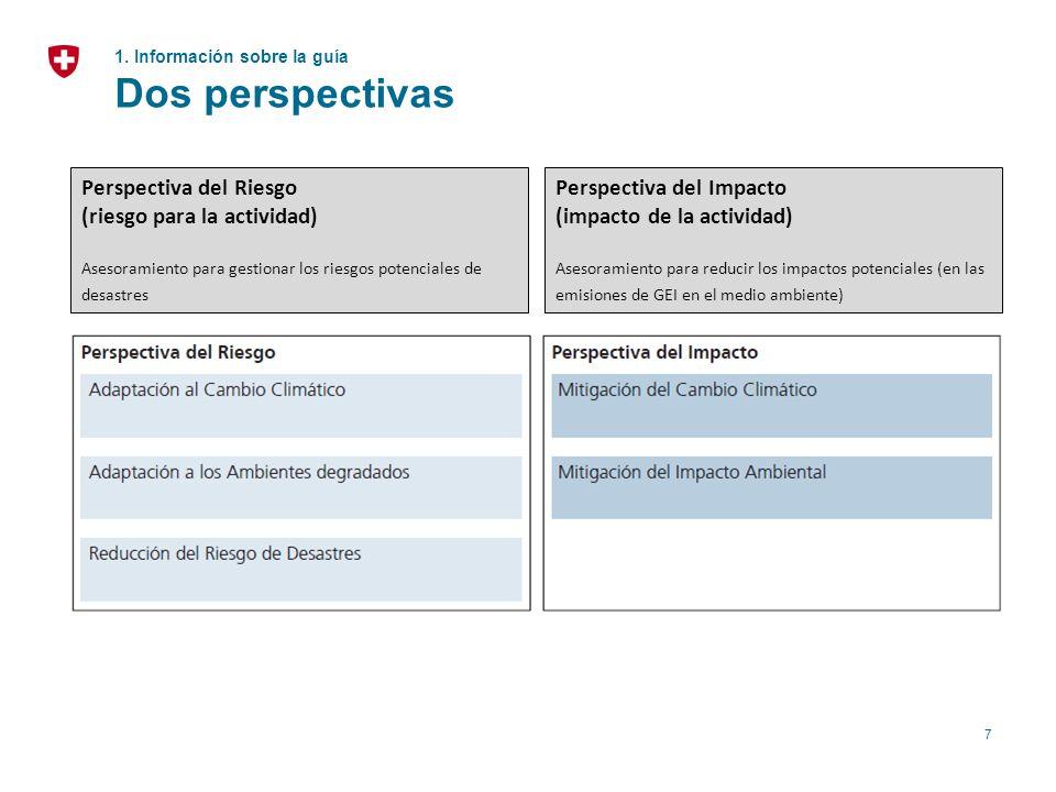 Dos perspectivas Perspectiva del Riesgo (riesgo para la actividad)