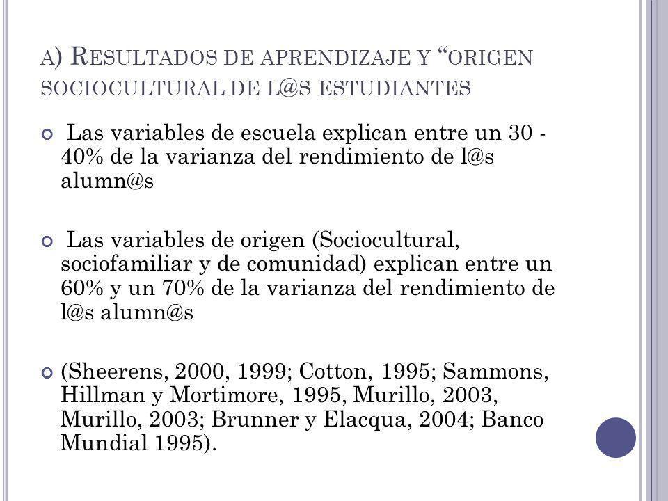 a) Resultados de aprendizaje y origen sociocultural de l@s estudiantes