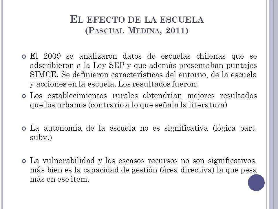El efecto de la escuela (Pascual Medina, 2011)