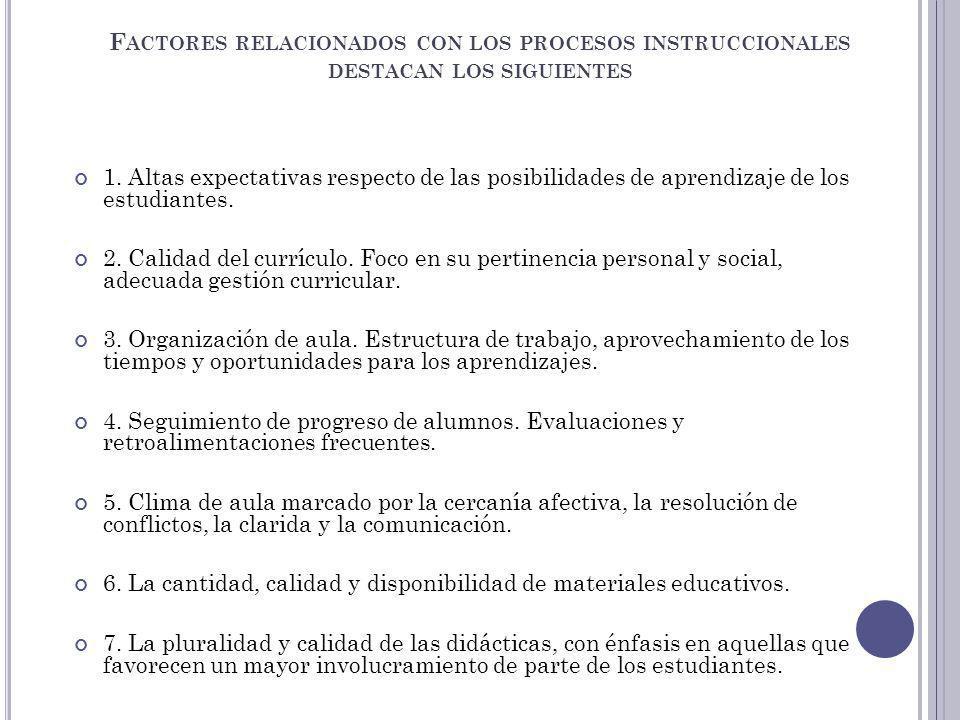 Factores relacionados con los procesos instruccionales destacan los siguientes