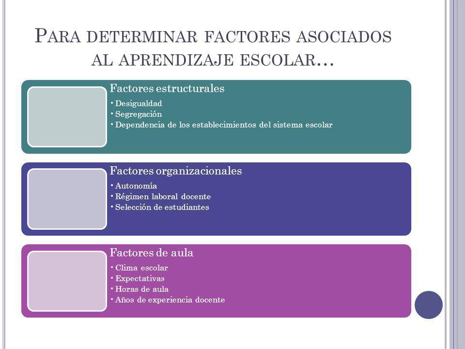 Para determinar factores asociados al aprendizaje escolar…