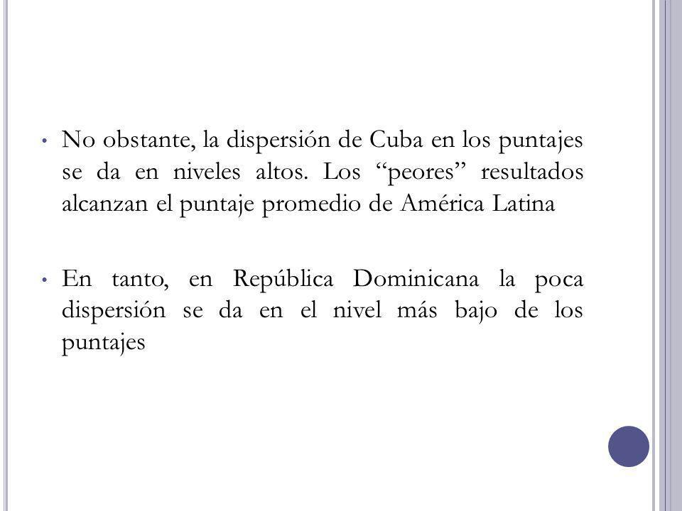 No obstante, la dispersión de Cuba en los puntajes se da en niveles altos. Los peores resultados alcanzan el puntaje promedio de América Latina