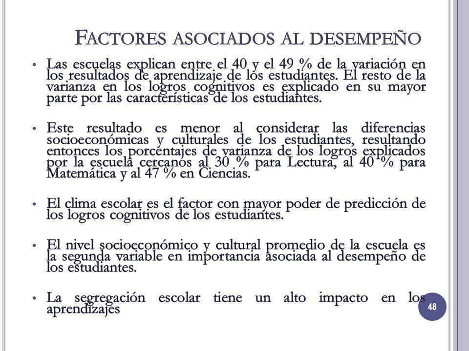 Factores asociados al desempeño