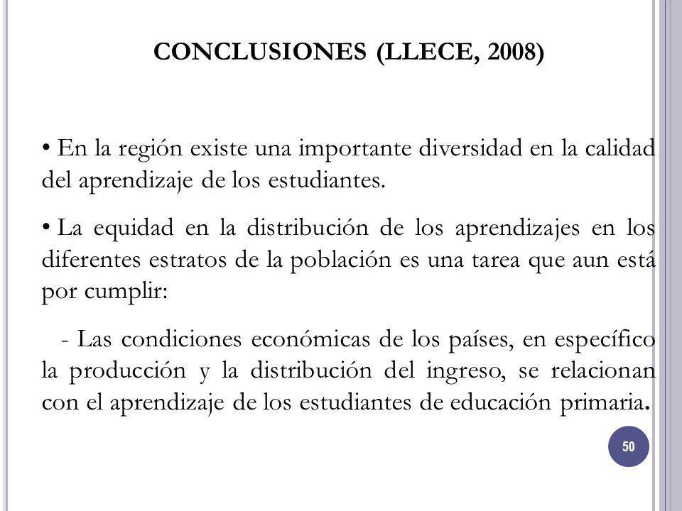 CONCLUSIONES (LLECE, 2008) En la región existe una importante diversidad en la calidad del aprendizaje de los estudiantes.