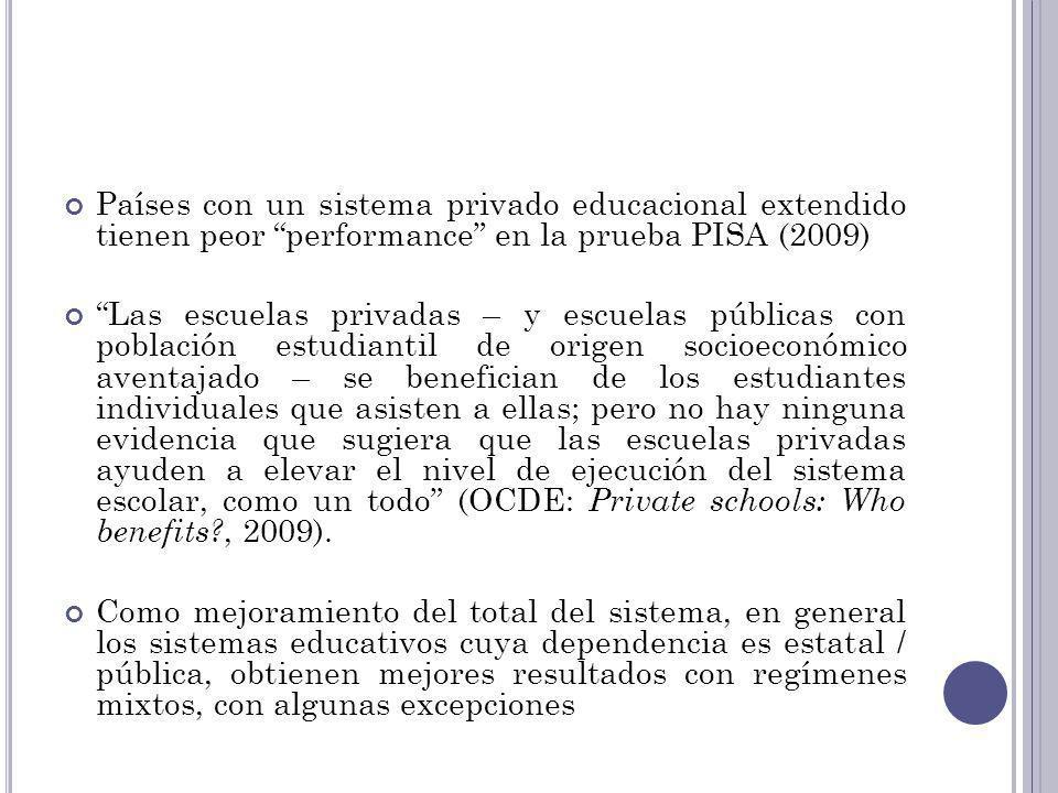 Países con un sistema privado educacional extendido tienen peor performance en la prueba PISA (2009)