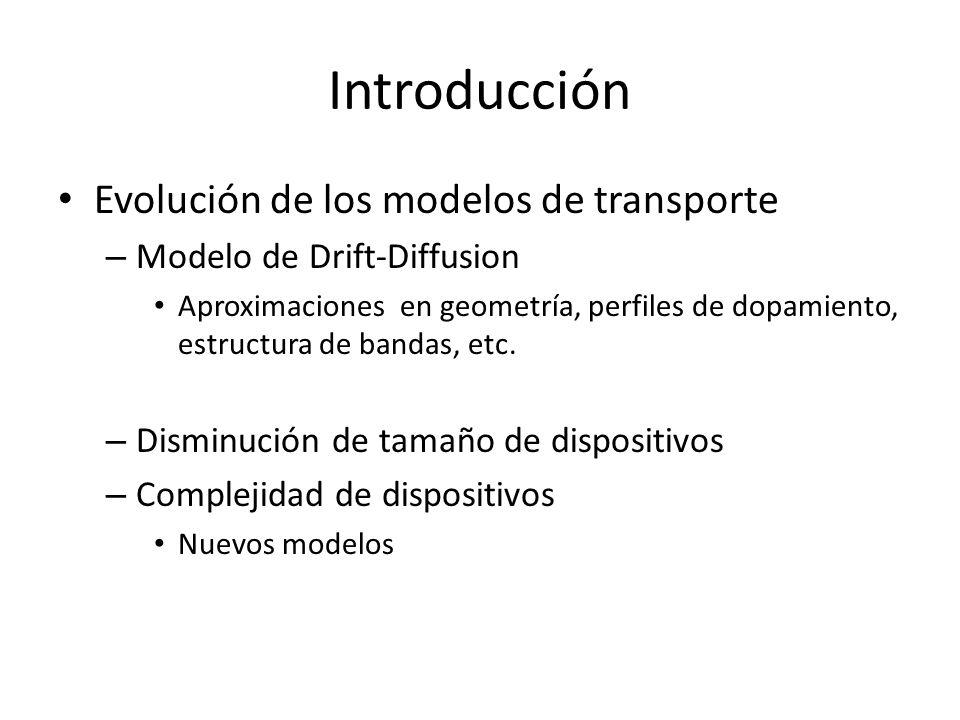 Introducción Evolución de los modelos de transporte