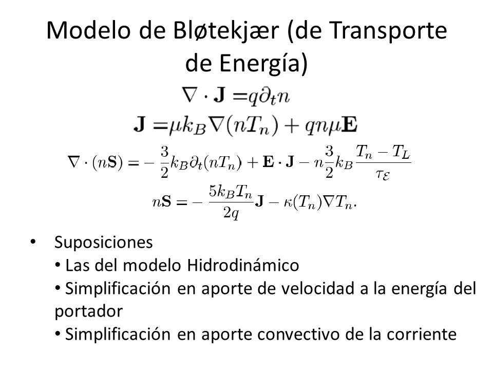 Modelo de Bløtekjær (de Transporte de Energía)