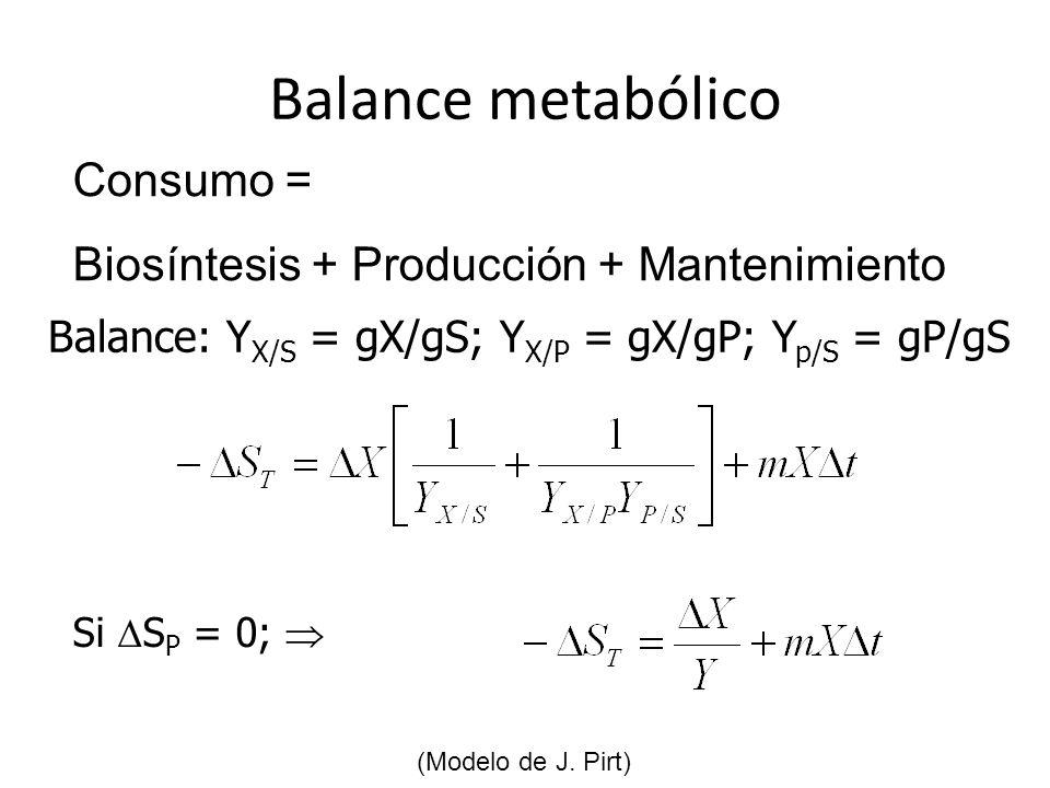 Balance metabólico Consumo = Biosíntesis + Producción + Mantenimiento