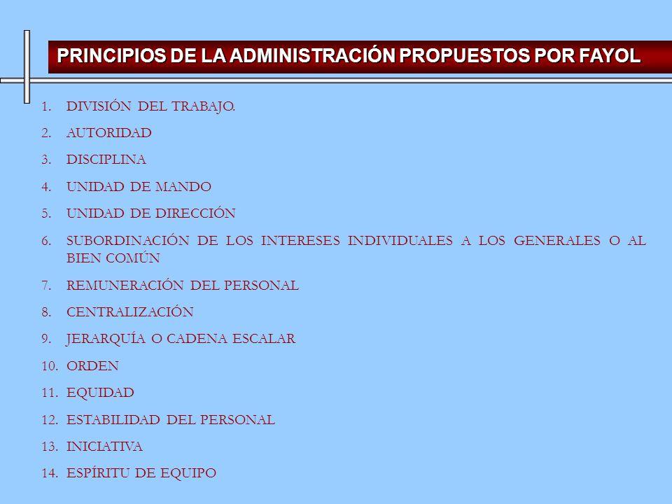 PRINCIPIOS DE LA ADMINISTRACIÓN PROPUESTOS POR FAYOL