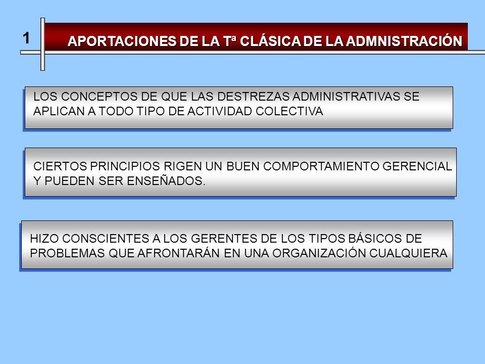 1 APORTACIONES DE LA Tª CLÁSICA DE LA ADMNISTRACIÓN