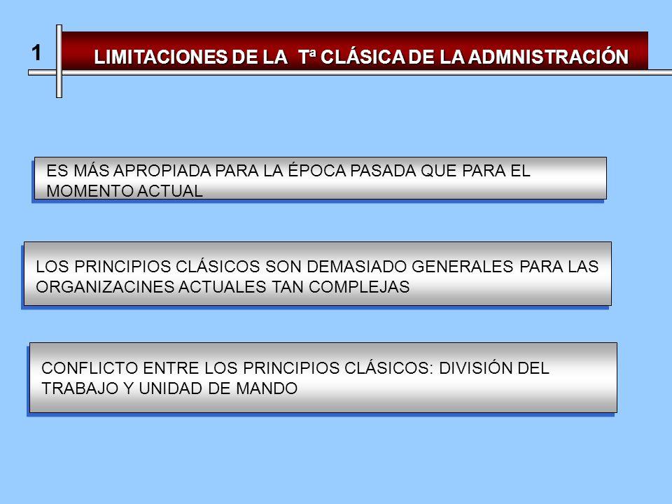 1 LIMITACIONES DE LA Tª CLÁSICA DE LA ADMNISTRACIÓN