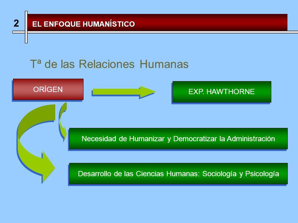 Tª de las Relaciones Humanas