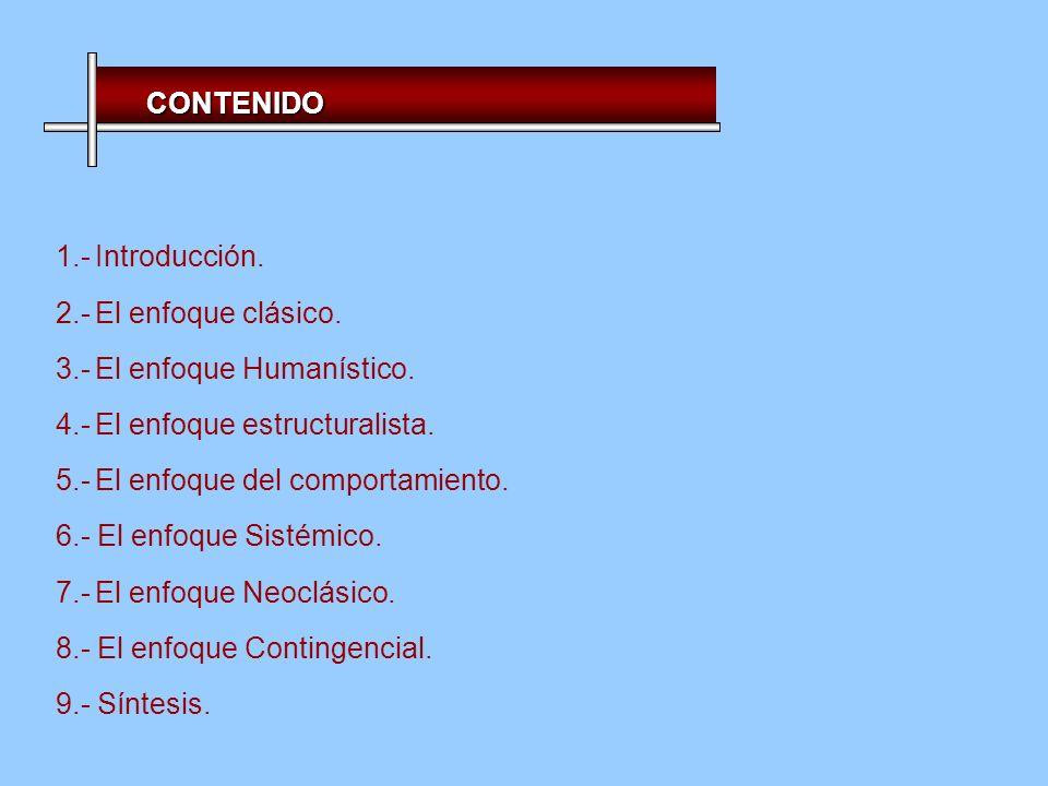 CONTENIDO 1.- Introducción. 2.‑ El enfoque clásico. 3.‑ El enfoque Humanístico. 4.‑ El enfoque estructuralista.