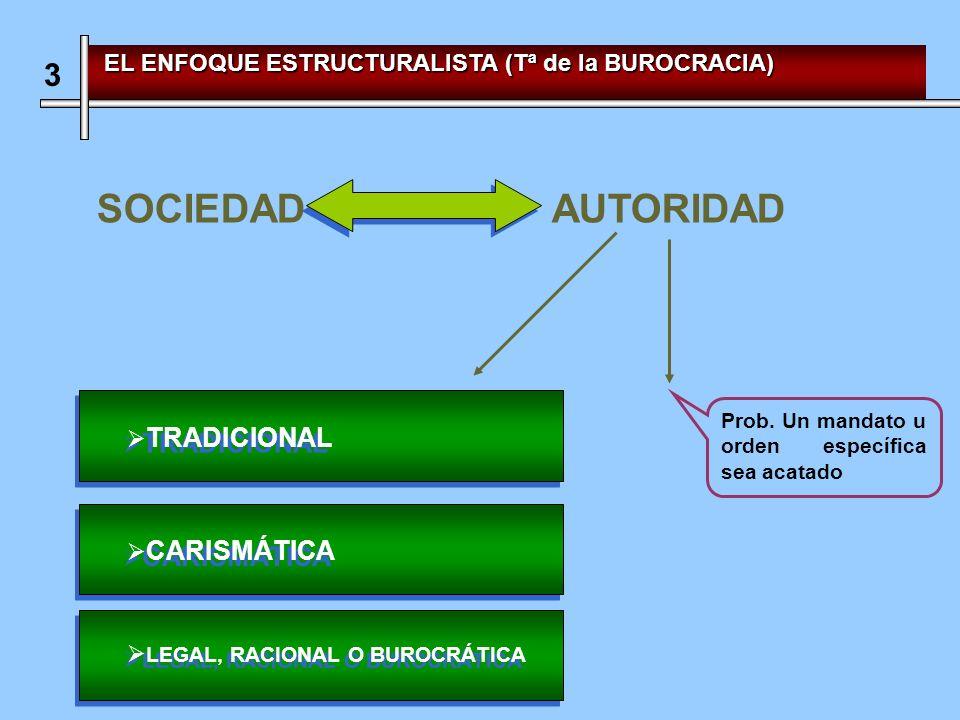 SOCIEDAD AUTORIDAD 3 EL ENFOQUE ESTRUCTURALISTA (Tª de la BUROCRACIA)