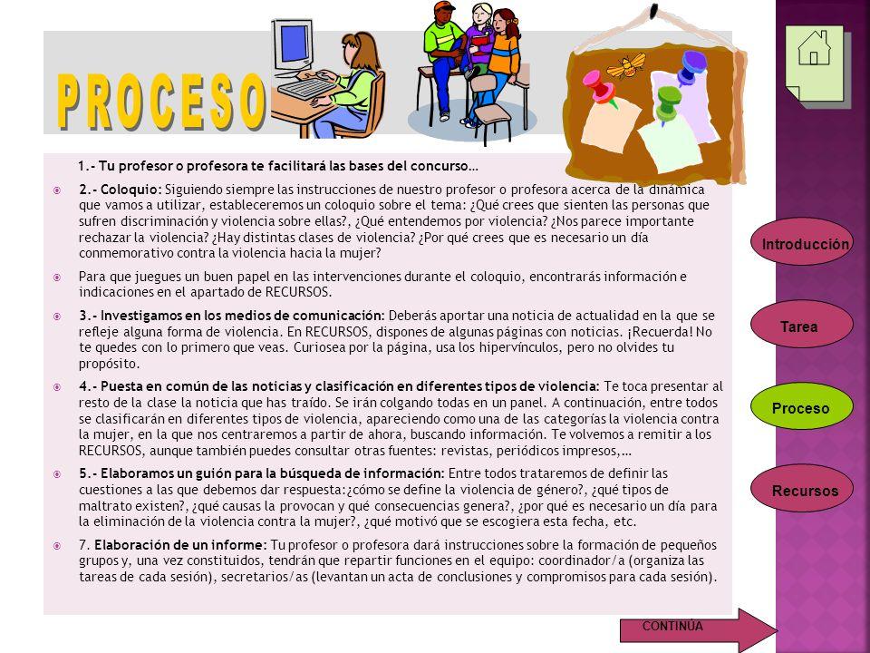 PROCESO Introducción Tarea Proceso Recursos