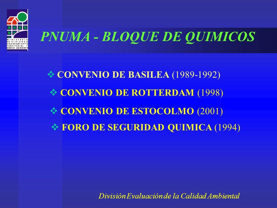PNUMA - BLOQUE DE QUIMICOS