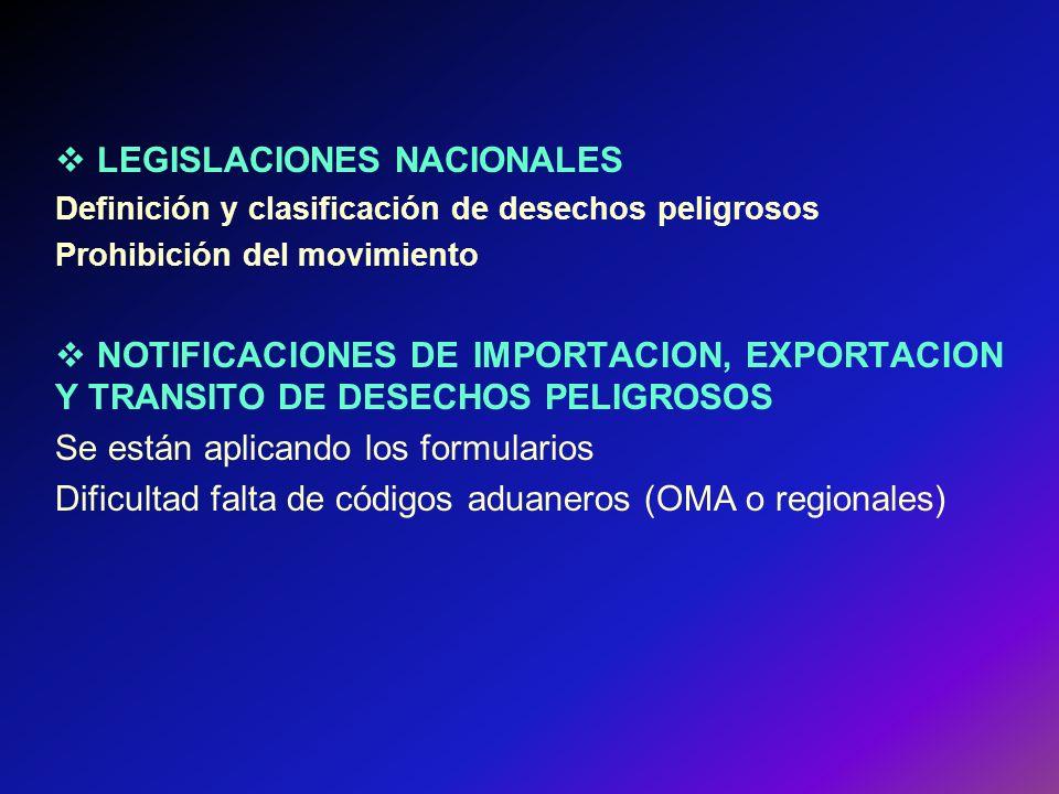 LEGISLACIONES NACIONALES