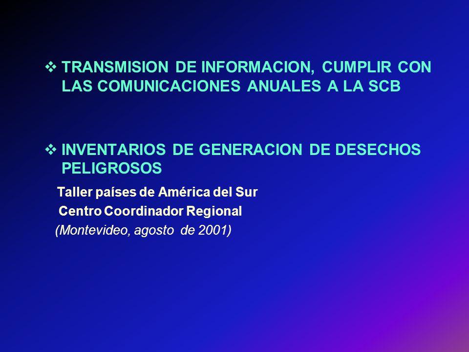 INVENTARIOS DE GENERACION DE DESECHOS PELIGROSOS